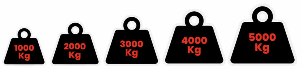 from 1000 to 5000 Kg